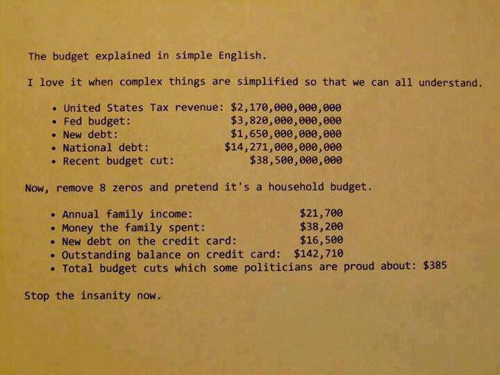 american-budget-usa-explained-in-simple-english-budget-americain-chiffres-simples.jpg