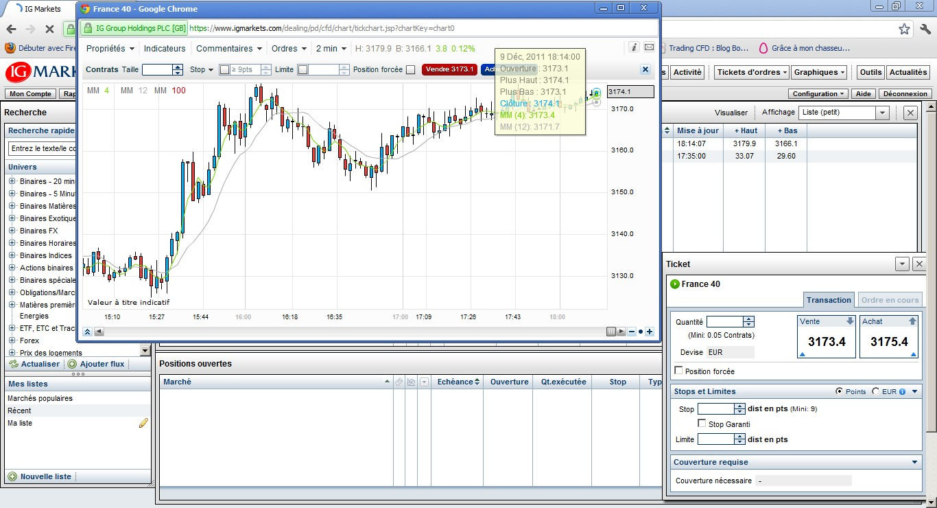 compte-ig-markets-interface-igmarkets-9-decembre-2011