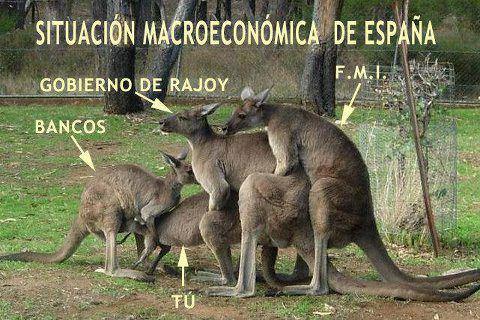Situation macro économique d'Espagne