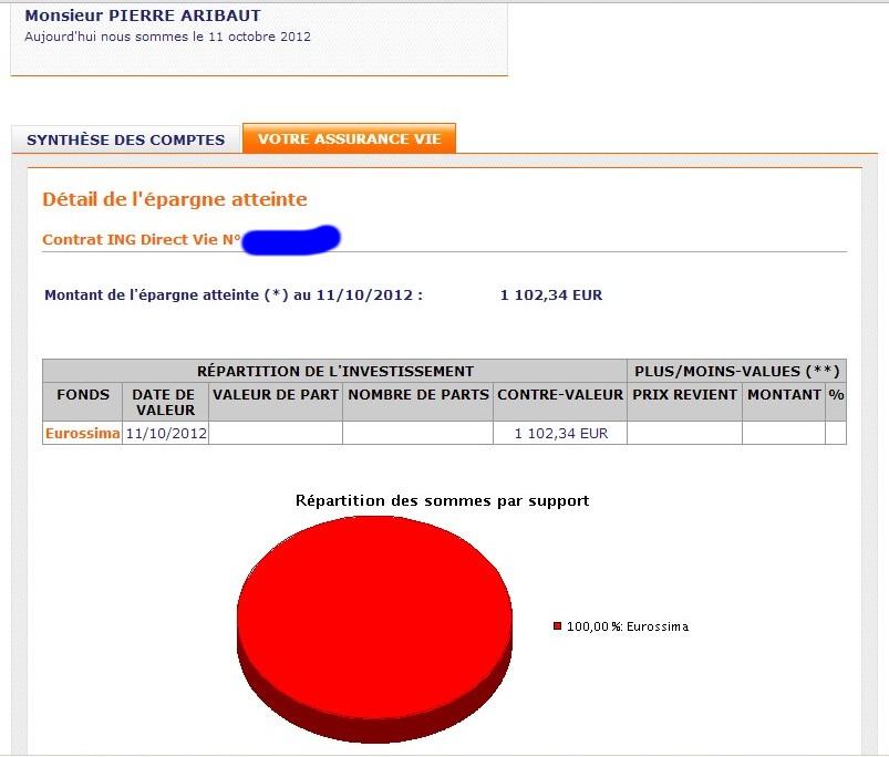 zetrader-assurance-vie-ing-direct-11-octobre-2012.jpg