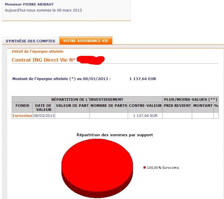 zetrader-assurance-vie-ing-direct-8-mars-2013.jpg