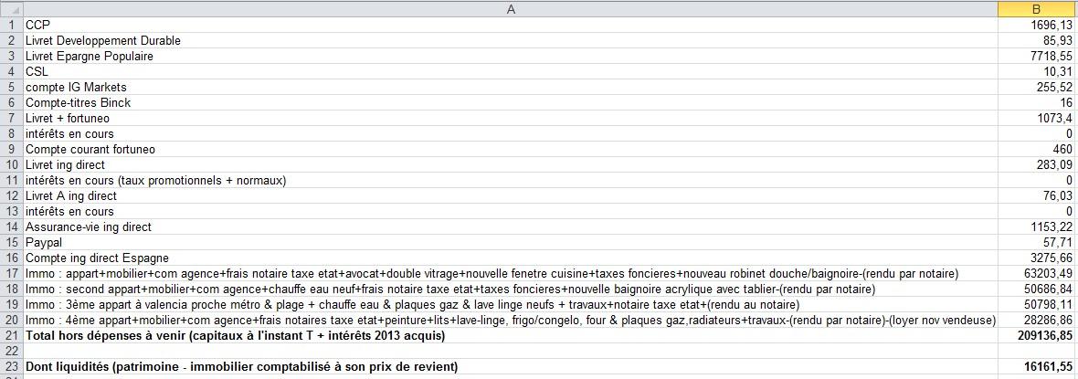 zetrader bilan répartition répartition gains en bourse capitaux 10 janvier 2014