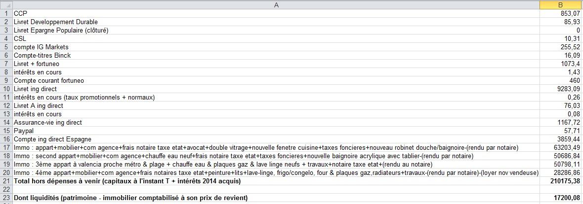 zetrader bilan répartition répartition gains en bourse capitaux 12 fevrier 2014