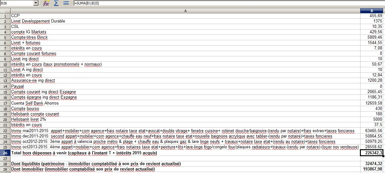 zetrader bilan répartition répartition gains en bourse capitaux 12 juin 2015