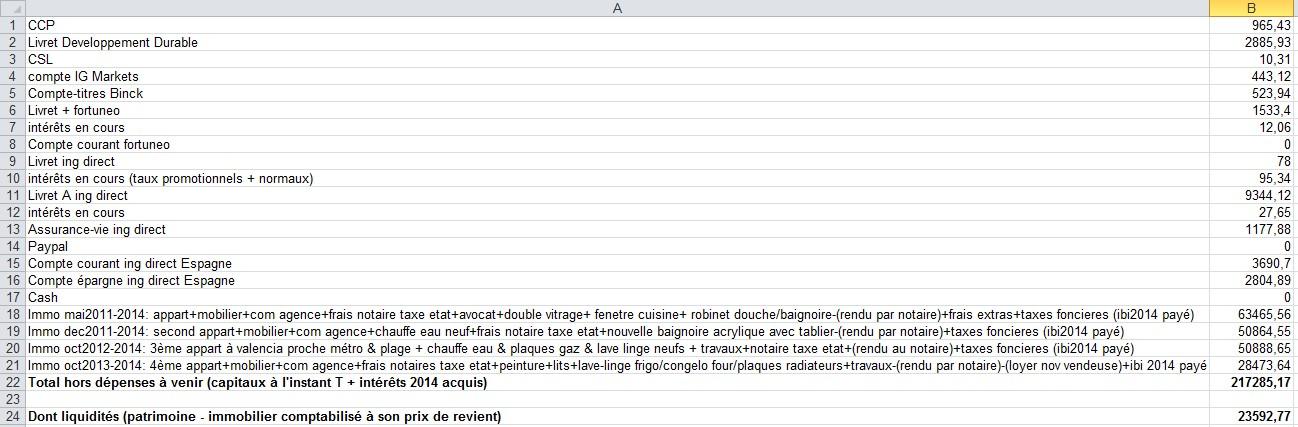 zetrader bilan répartition répartition gains en bourse capitaux 12 septembre 2014