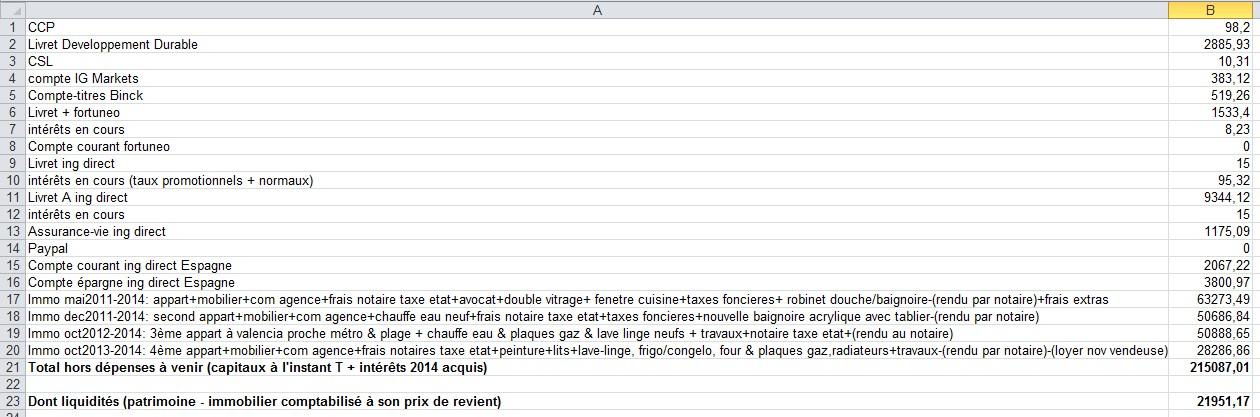 zetrader bilan répartition répartition gains en bourse capitaux 16 juillet 2014
