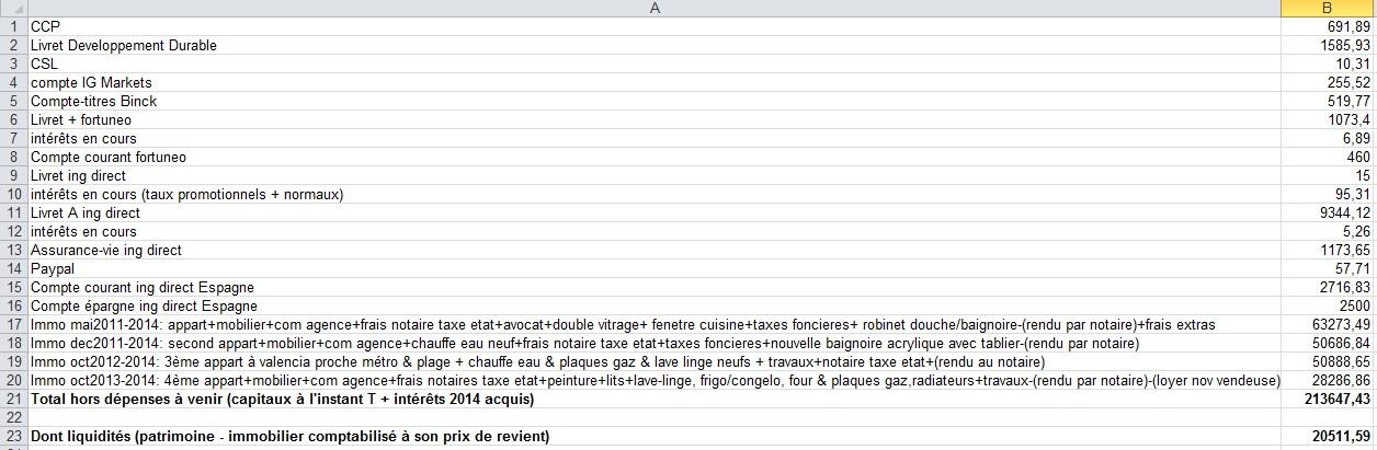 zetrader bilan répartition répartition gains en bourse capitaux 16 juin 2014
