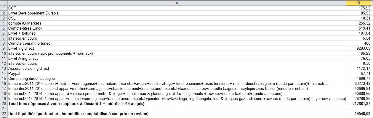 zetrader bilan répartition répartition gains en bourse capitaux 16 mai 2014