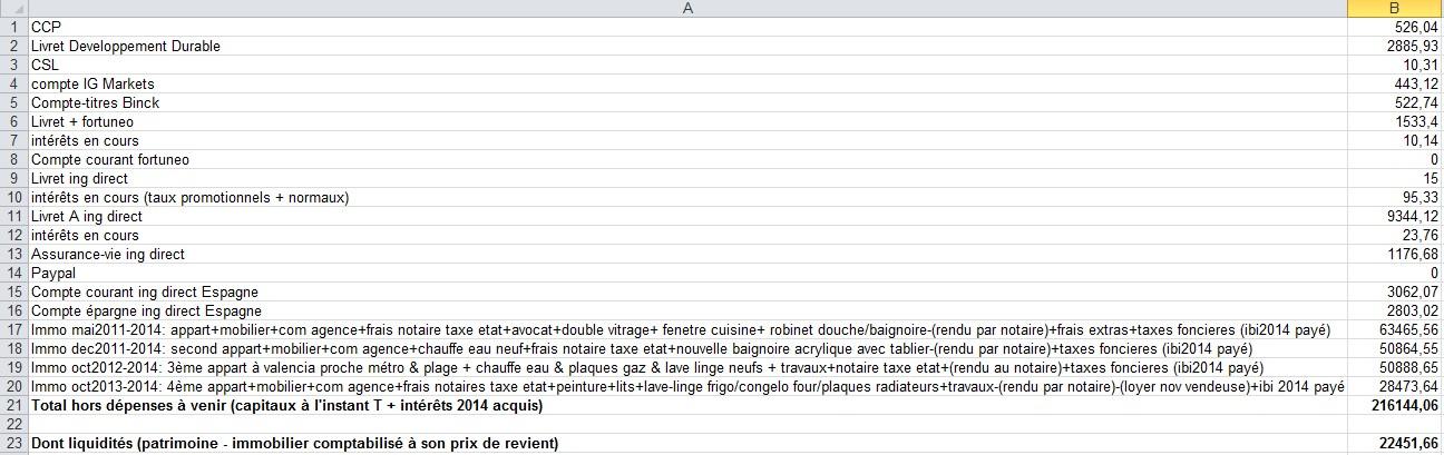 zetrader bilan répartition répartition gains en bourse capitaux 18 août 2014