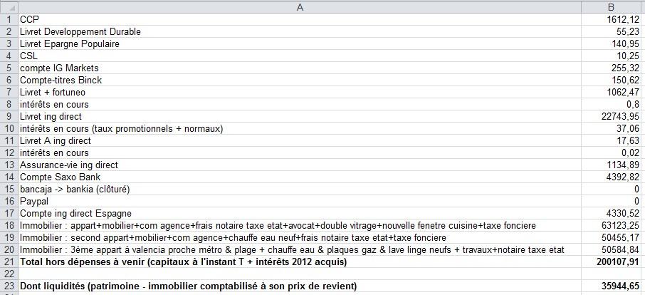 zetrader bilan répartition répartition gains en bourse capitaux 22 janvier 2013