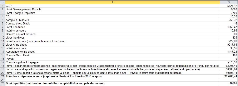 zetrader bilan répartition répartition gains en bourse capitaux 9 août 2013