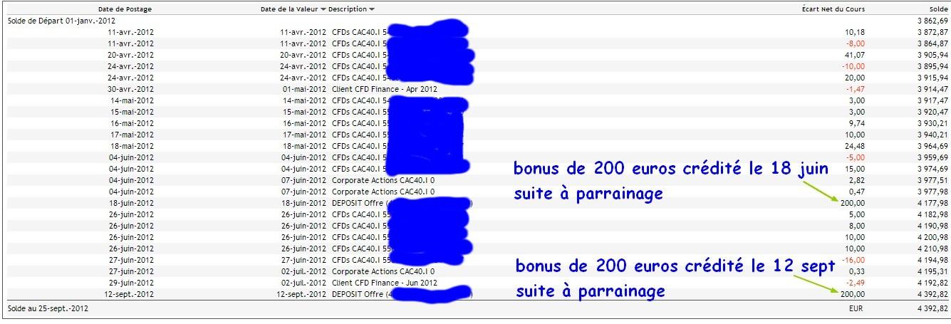 parrainages saxo bank bonus parrainage 12 septembre 2012
