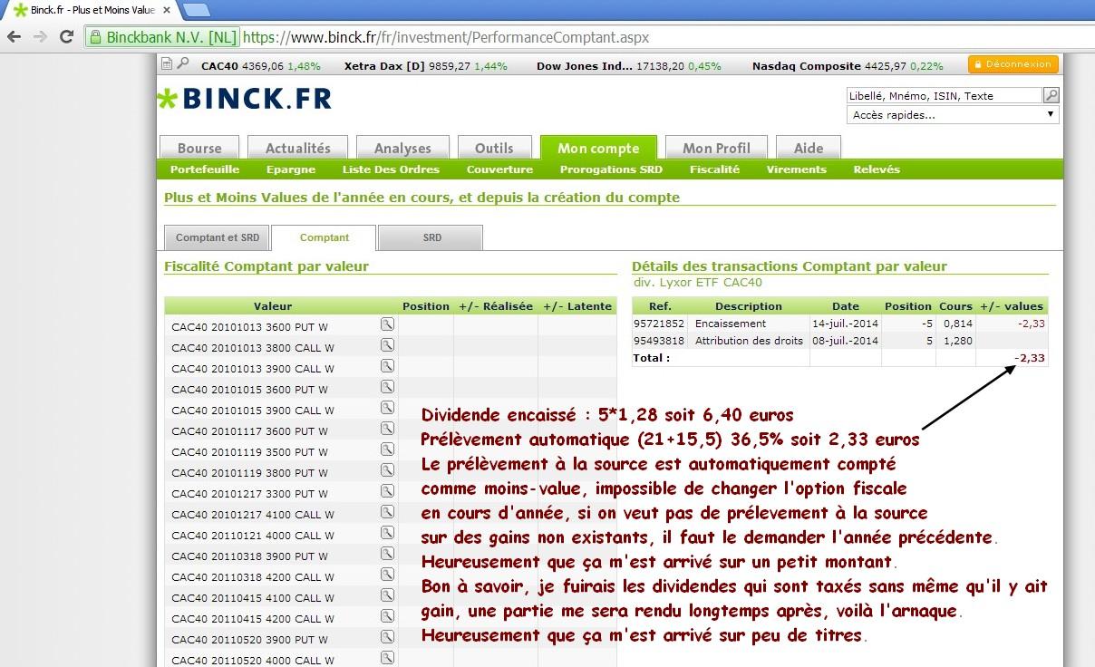 zetrader-dividende-cac-40-arnaque-juillet-2014.jpg
