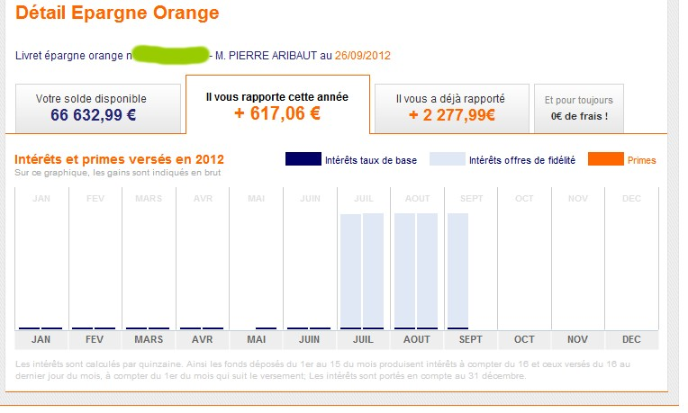zetrader livret epargne orange 25 & 26 septembre 2012