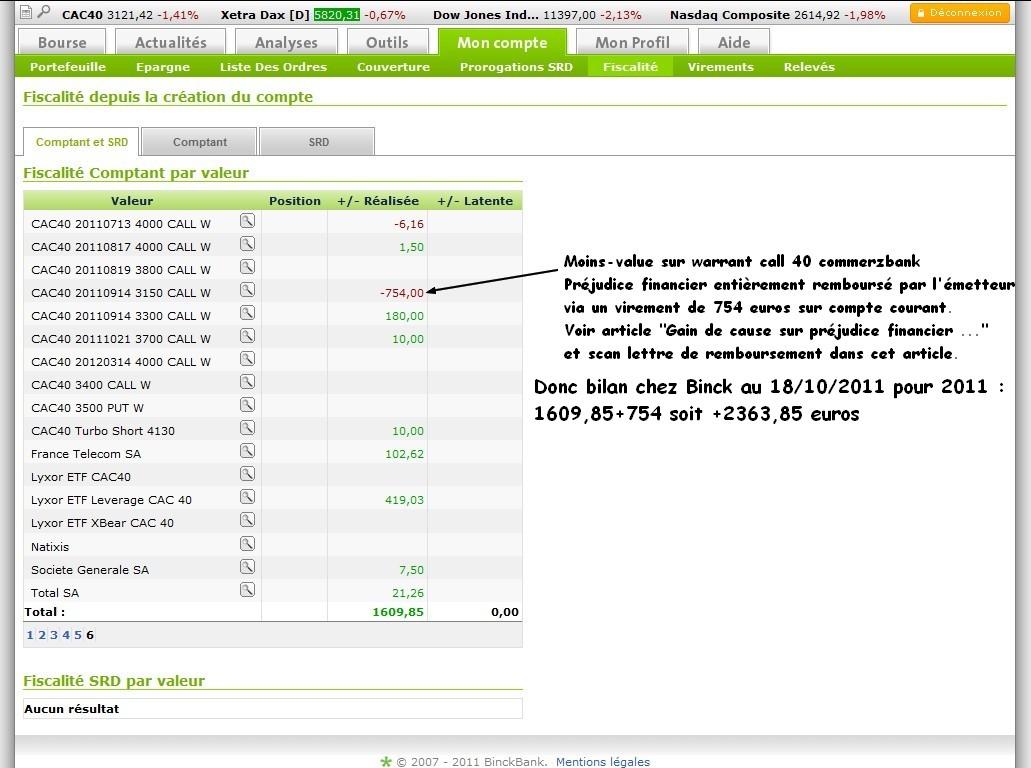 zetrader plus values 2011 binck bank au 18 octobre 2011