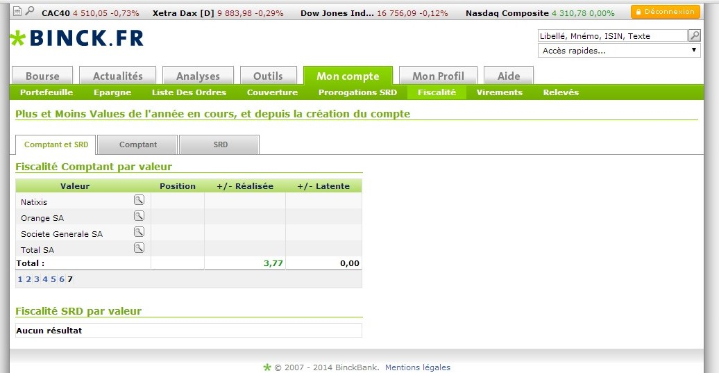 zetrader plus value binck 2014 au 16 juin 2014