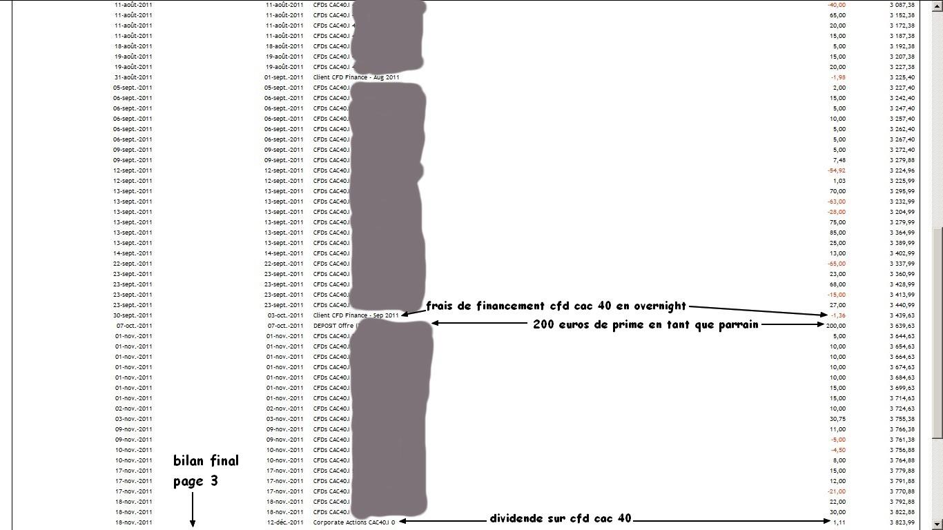 zetrader releve compte saxo banque 7 decembre 2011 page 2