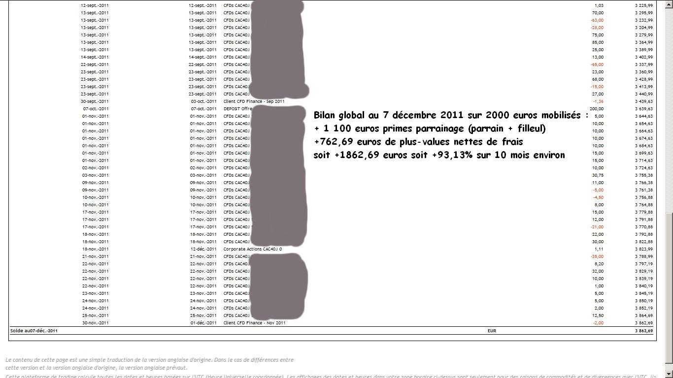 zetrader relevé compte saxo banque 7 décembre 2011 page 3