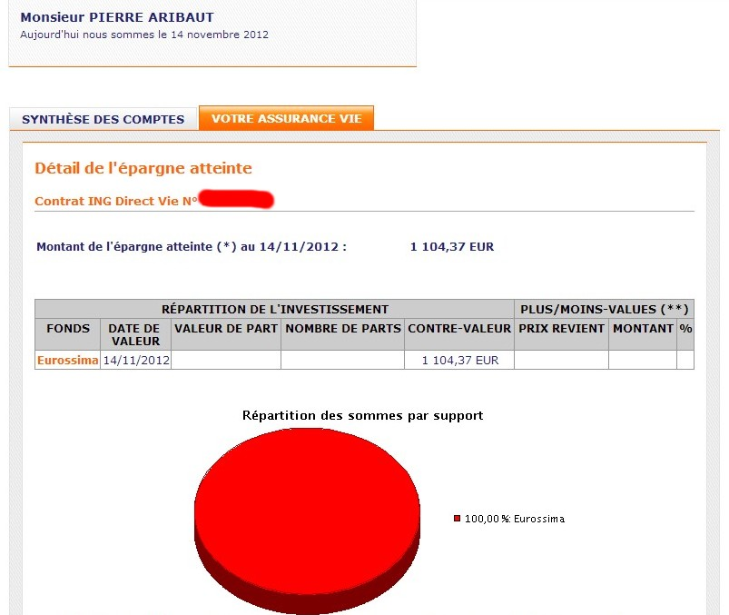 zetrader-solde-assurance-vie-ing-direct-14-novembre-2012.jpg