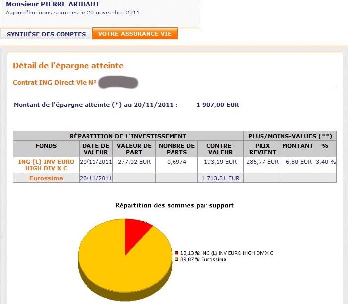zetrader solde assurance vie ing direct 20 novembre 2011