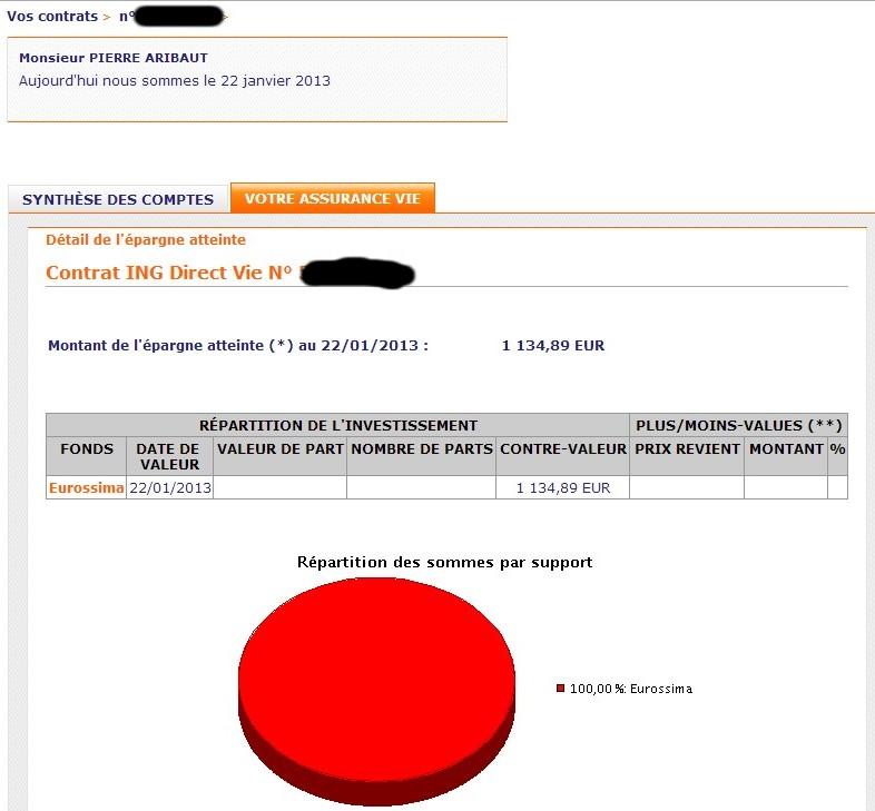 zetrader-solde-assurance-vie-ing-direct-22-janvier-2013.jpg