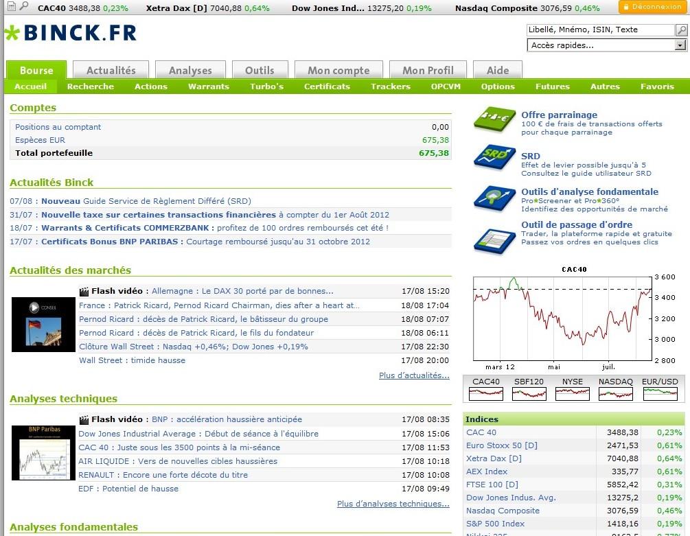 zetrader solde compte titres binck bank 18 aout 2012