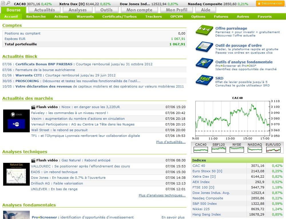 zetrader solde compte titres binck bank 7 juin 2012
