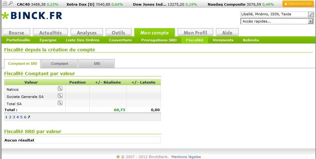 zetrader solde compte titres binck plus values 2012