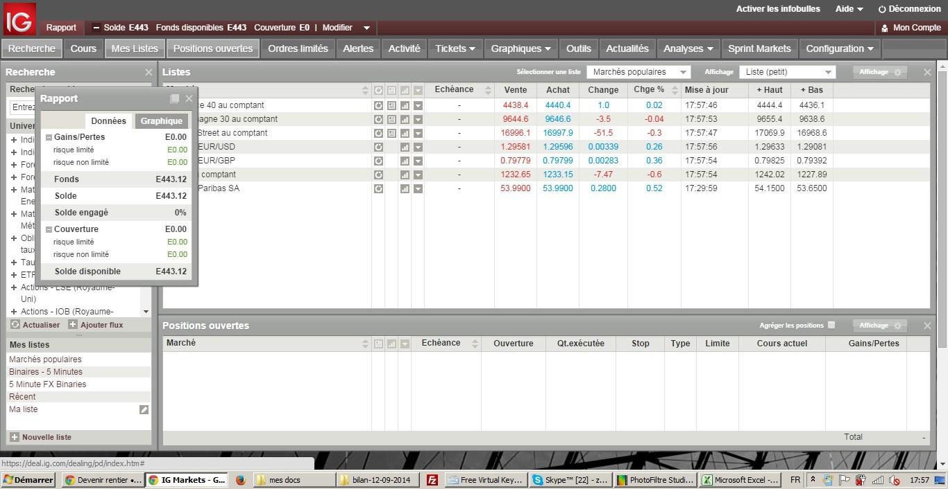 zetrader solde ig markets 12 septembre 2014