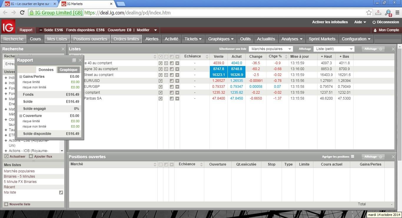 zetrader-solde-ig-markets-14-octobre-2014.jpg