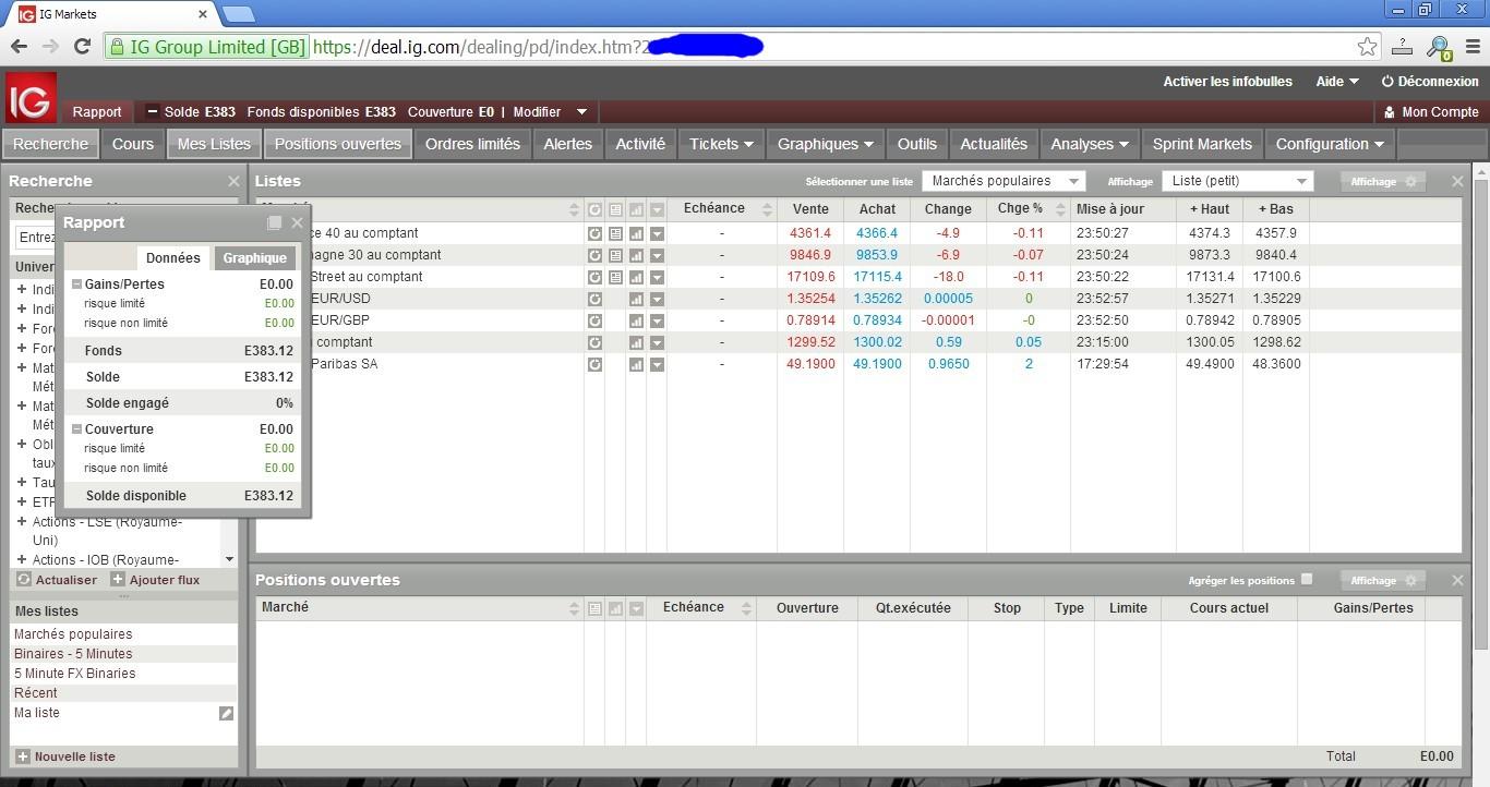 zetrader solde ig markets 16 juillet 2014