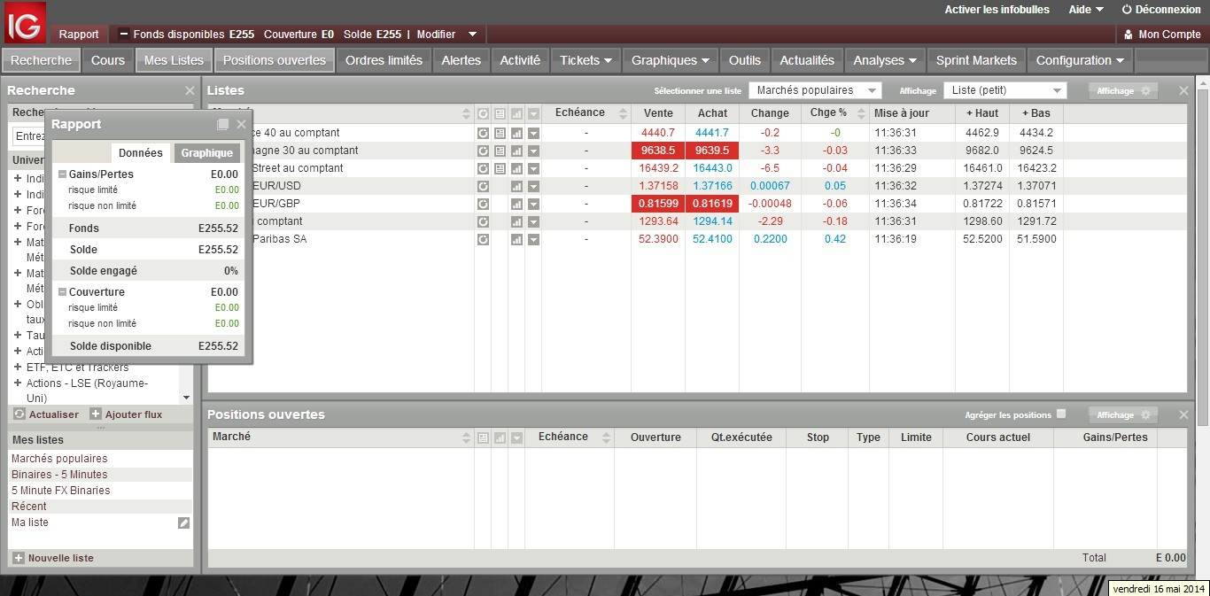 zetrader solde ig markets 16 mai 2014