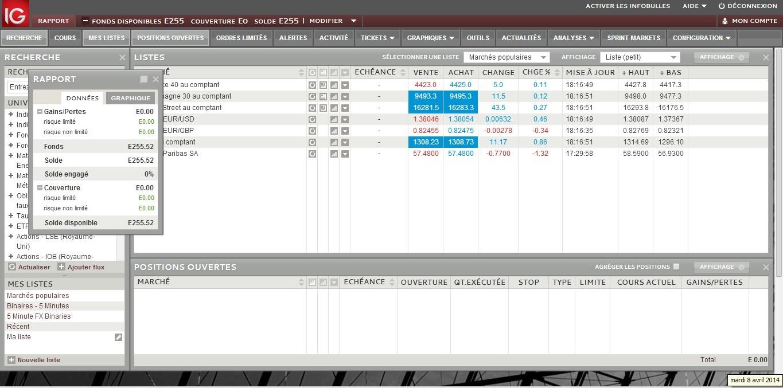 zetrader solde ig markets 8 avril 2014