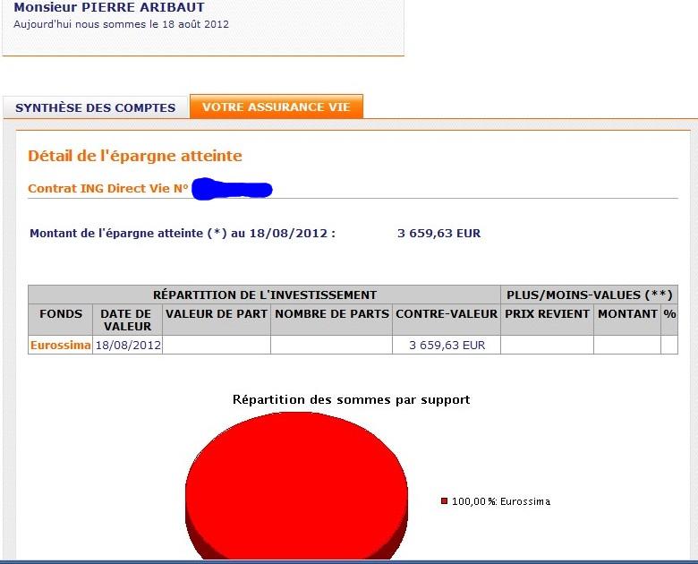 zetrader solde assurance vie ing direct 18 aout 2012