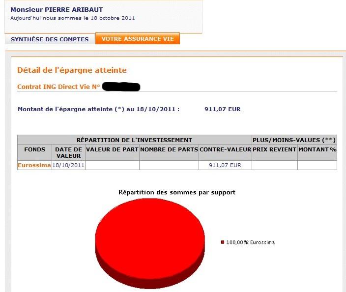 zetrader solde ing direct assurance vie 18 octobre 2011