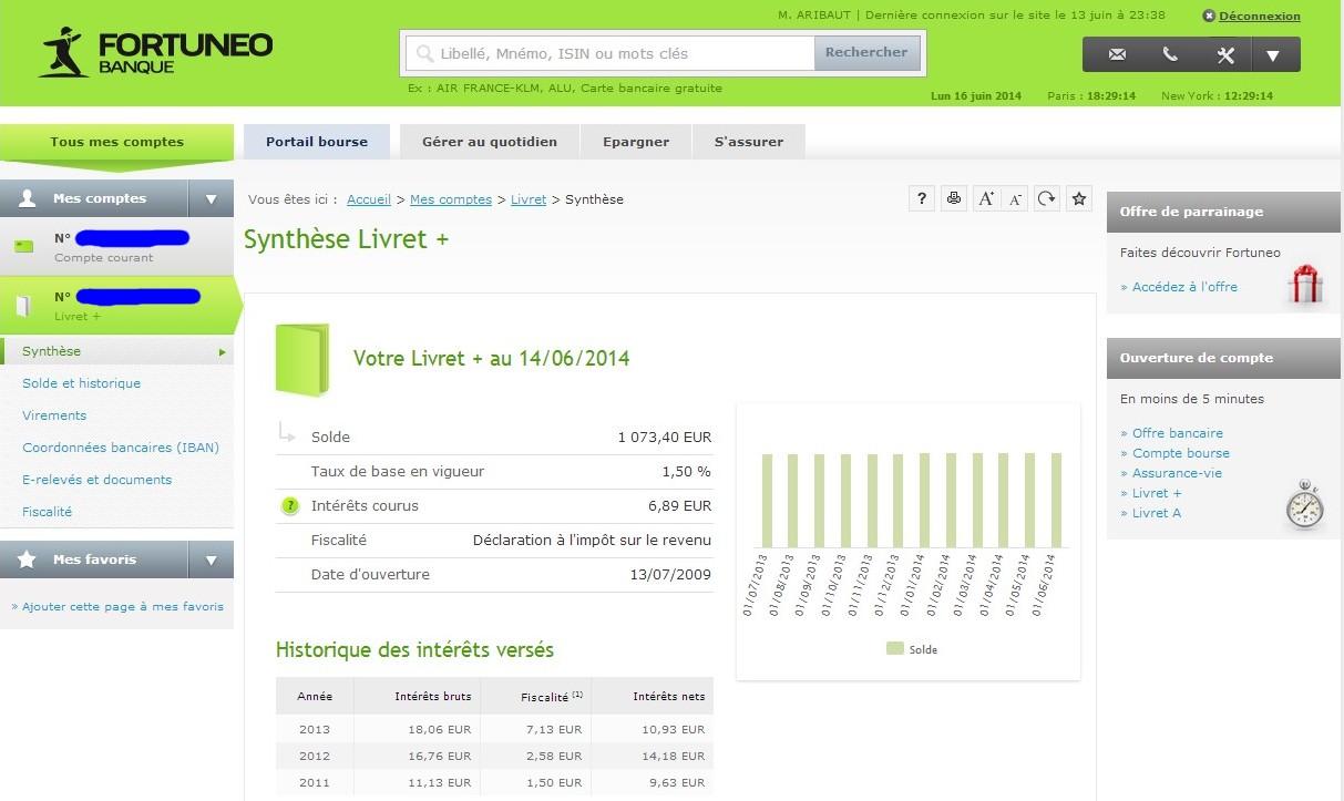 zetrader solde livret plus fortuneo 16 juin 2014
