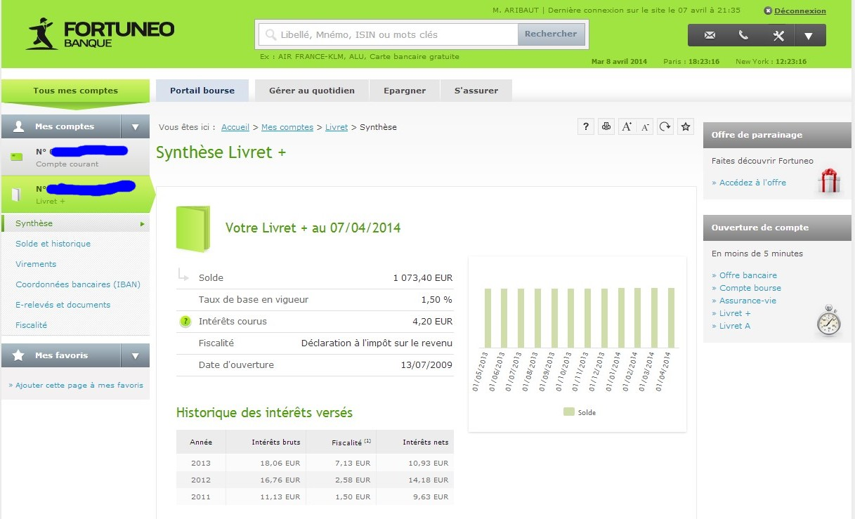 zetrader solde livret plus fortuneo 8 avril 2014