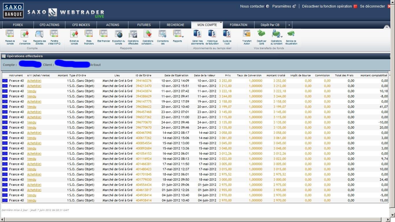 zetrader solde saxo banque opérations effectuées 7 juin 2012